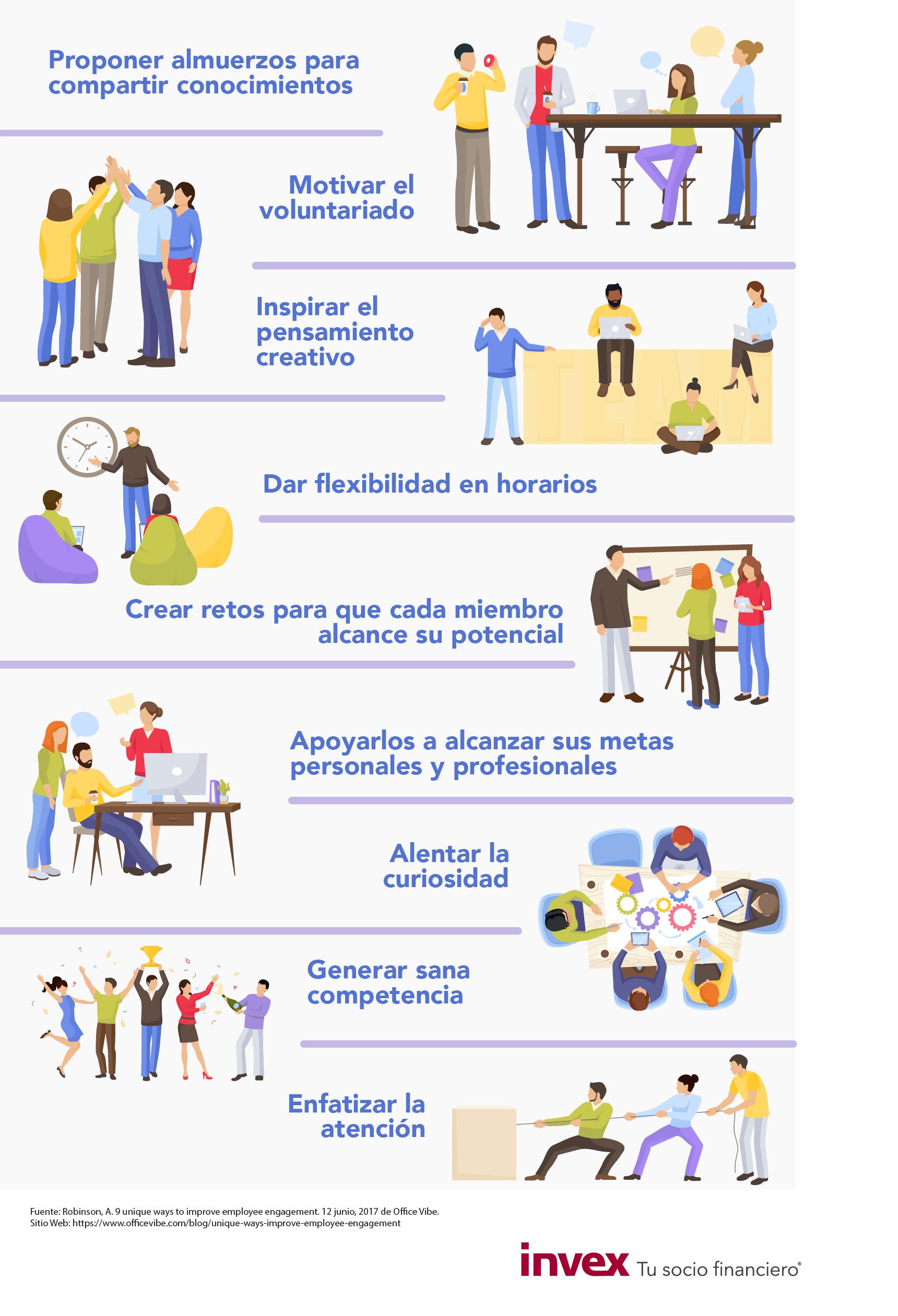 Cómo generar compromiso en tus colaboradores – INVEX