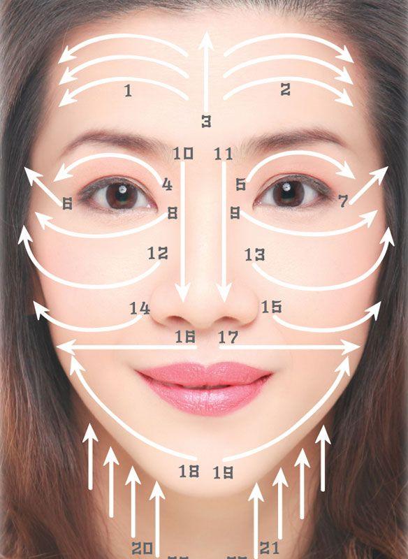Benefits of Gua Sha Facial Scraping Massage   Feel