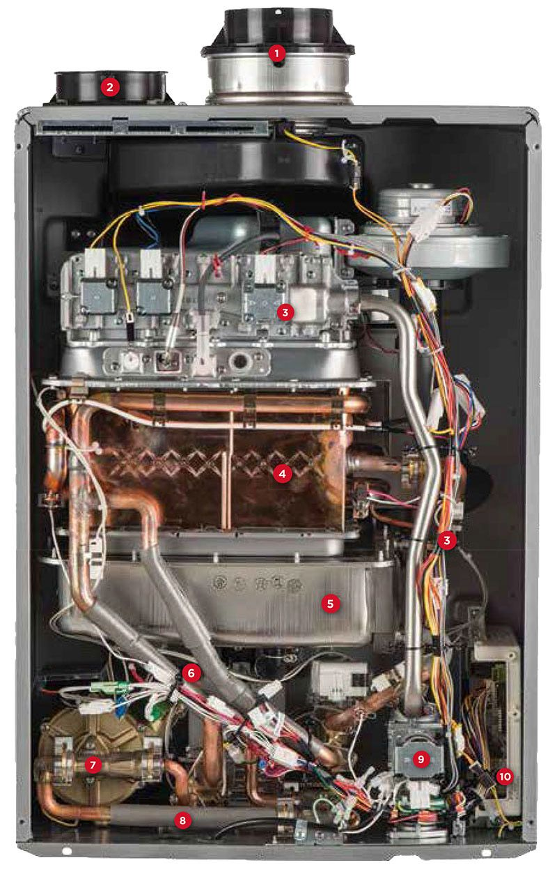 Hybrid Water Heater Vs Tankless Rinnai Introduces The First And Only Tankless Water Heater In The