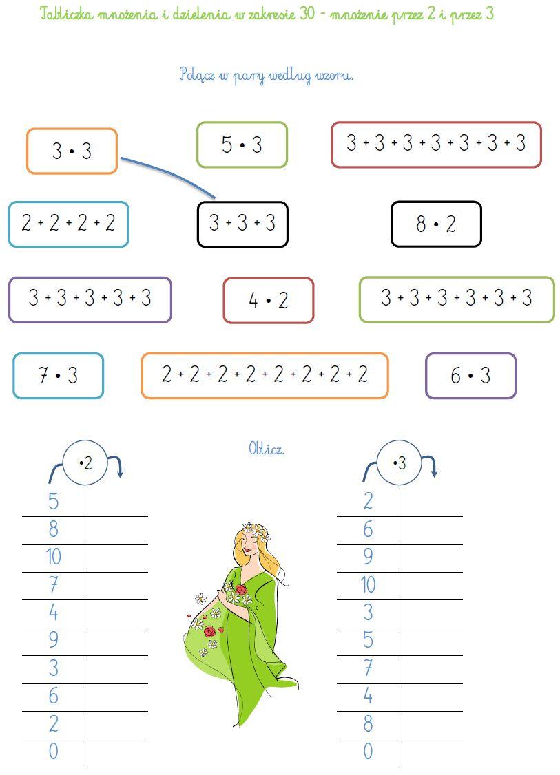Tabliczka Mnozenia I Dzielenia W Zakresie 30 Mnozenie Przez 2 I Przez 3 With Images Mnozenie Zadania Matematyczne Zadania Tekstowe