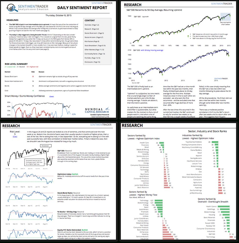 Research Report Sample Examples Original For Stock Market