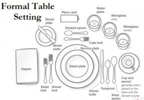 Formal table setting by simonbardo  sc 1 st  Pinterest & Competitive TABLE SETTING (WTF!) | Great Ideas in the History of ...