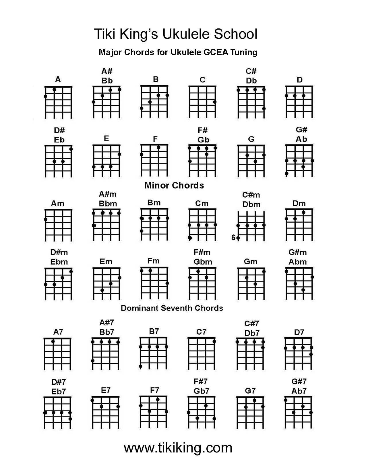 chord chart11 1275—1650