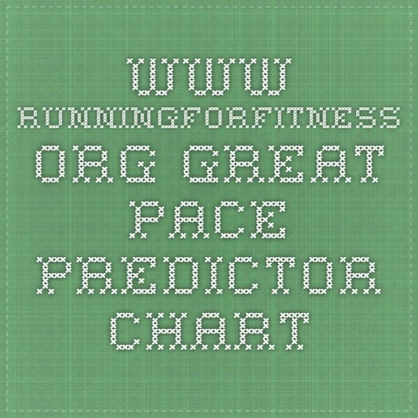 WwwRunningforfitnessOrg Great Pace Predictor Chart  New Year