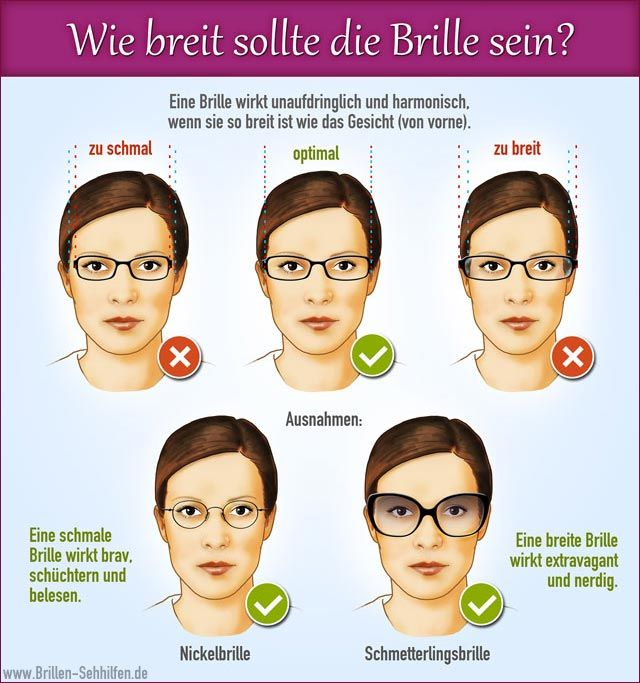 Welche Brille passt zu mir? Vom Basic- zum Business-Outfit