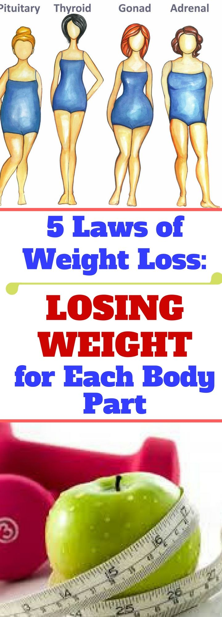 How to lose weight in one month at home naturally