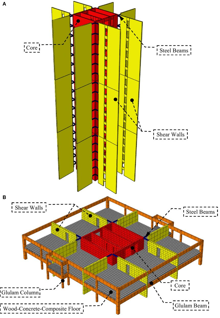 Image Result For Exposed Steel Shear Wall In Building Concrete Wood Steel