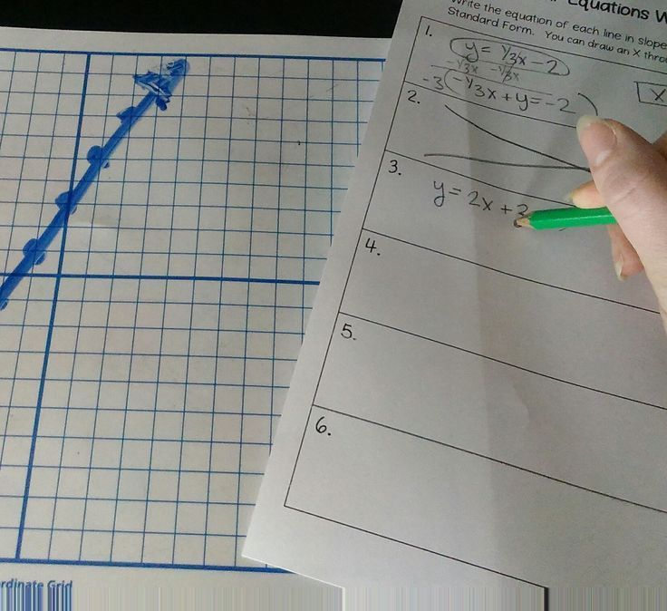 Linear Equations Walk Around Activity Standard Form Free