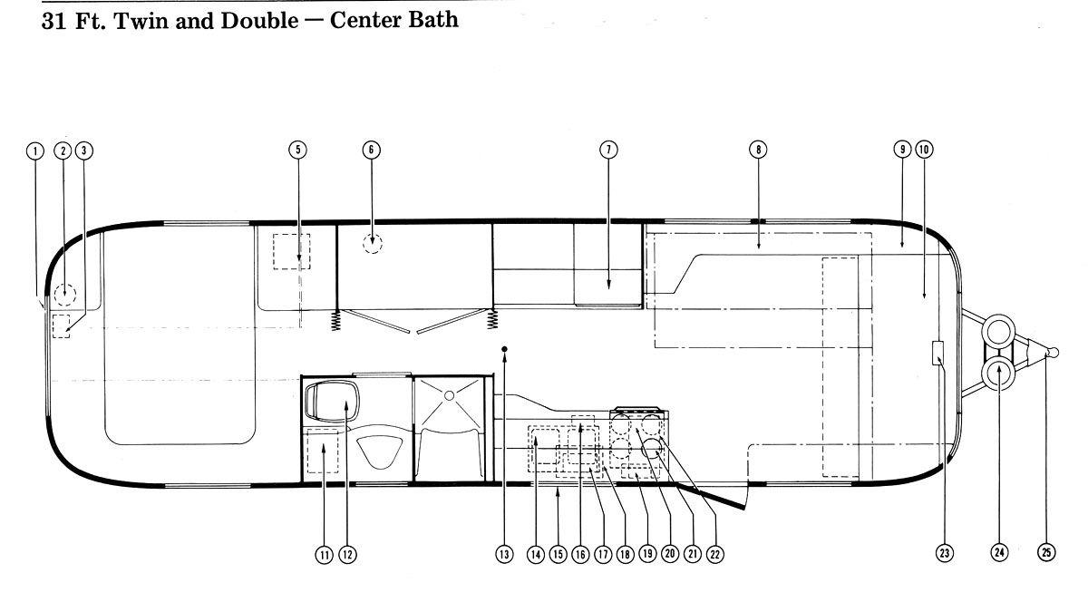Afbeeldingsresultaat Voor Airstream Sovereign Land Yacht Plattegrond Airstream Floor Plans Airstream Living