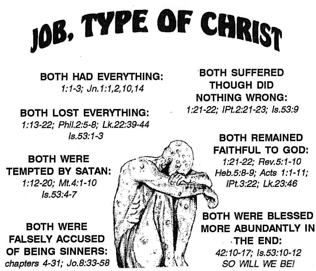 Job Bible Outline