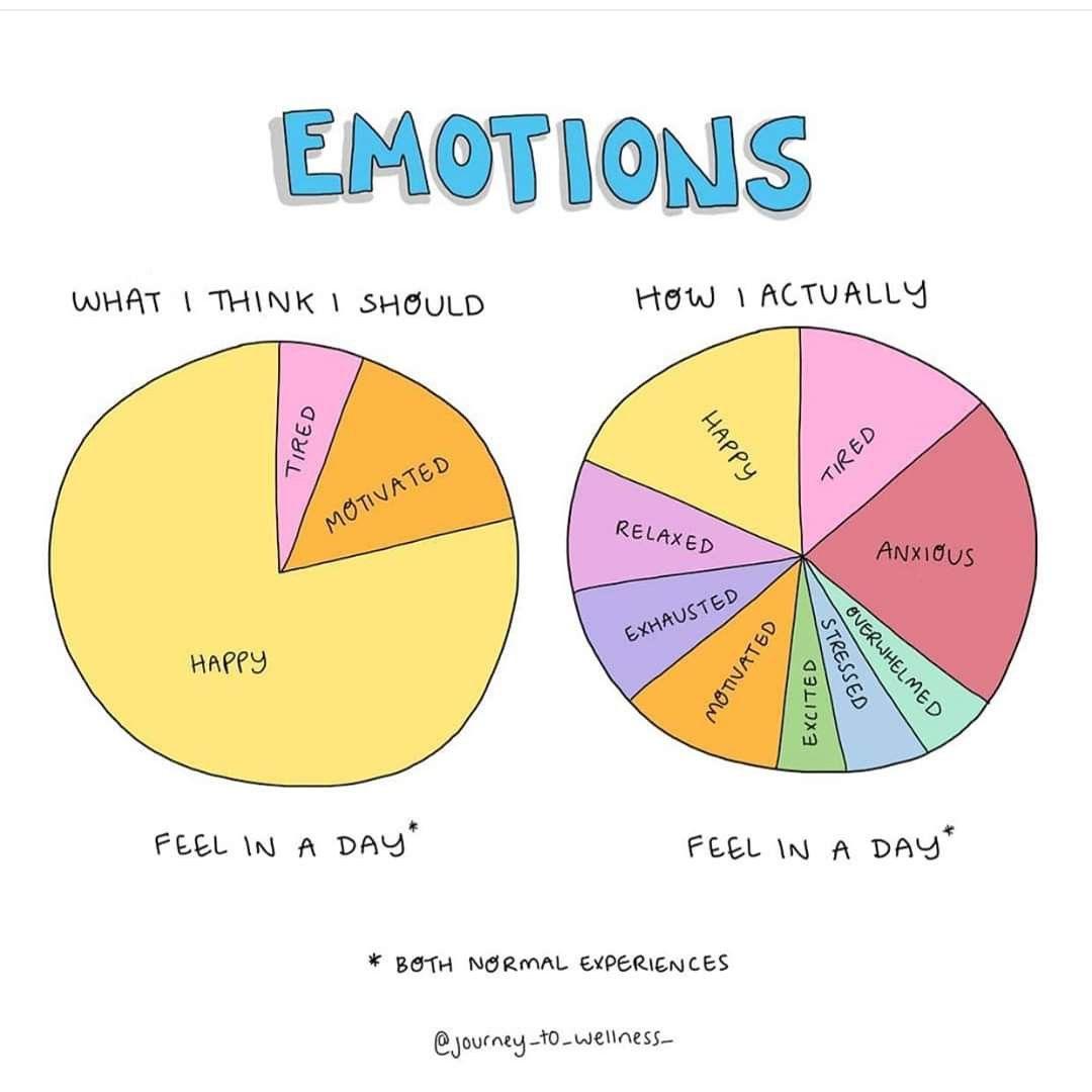 Pin On Feelings