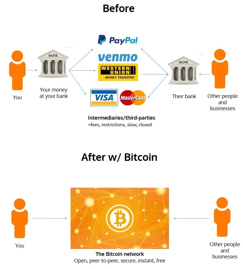 pinoy bitcoin)
