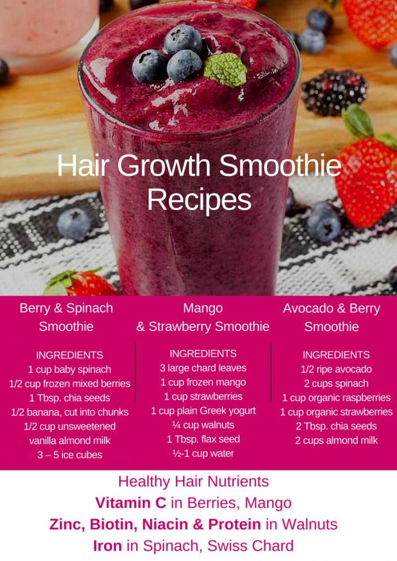 Healthy Hair Growth Smoothies