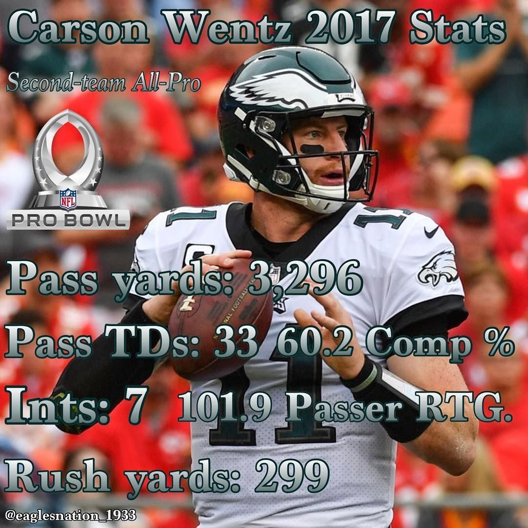 Carson Wentz 2017 Stats Wentz Missed The Final Three Games Of The