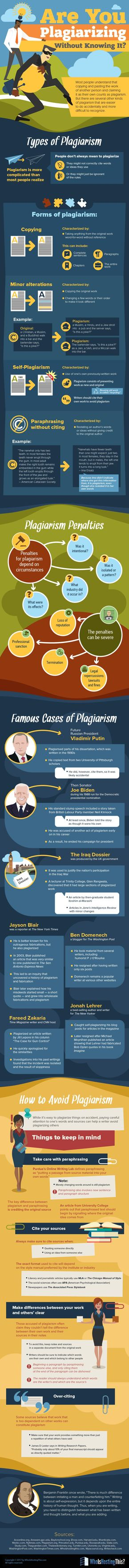 Are You Plagiarizing Without Knowing It? infographic