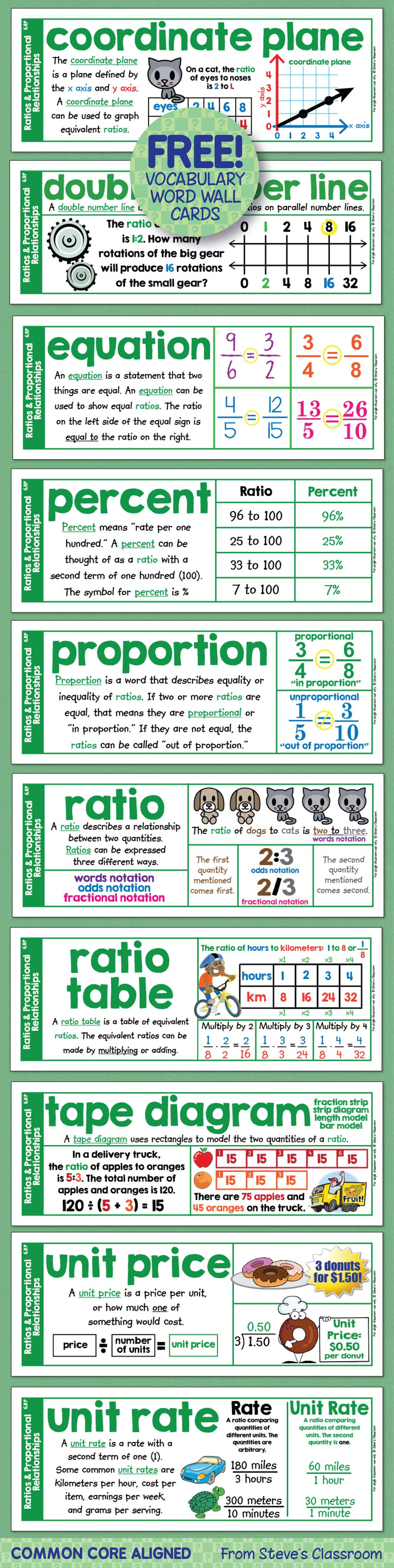 Free Word Wall Cards For Sixth Grade Math Ratios And Proportional Relationships