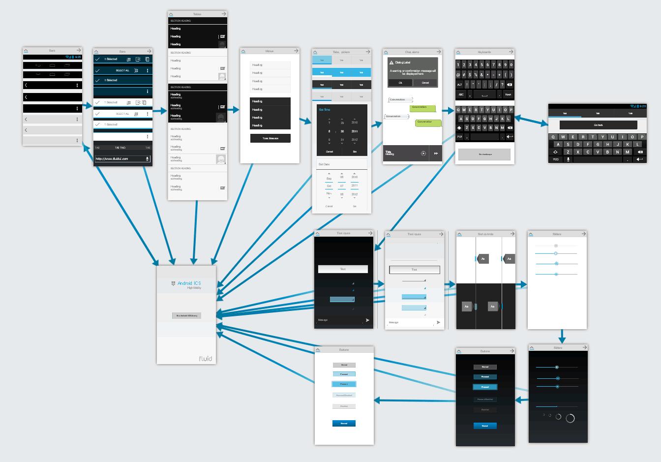 Wireframes magazine web ui ux pinterest mobile for Application design tools