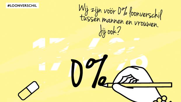 Vandaag is het Equal Pay Day in Nederland. Een dag waarop aandacht wordt gevraagd voor ongelijke beloning tussen mannen en vrouwen. Equal Pay Day valt dit jaar op de 64e dag van het jaar. Deze 64 dagen staan symbool voor het aantal dagen dat een vrouw jaarlijks 'voor niks' werkt, omdat vrouwen gemiddeld 17,6% minder loon krijgen dan mannen.