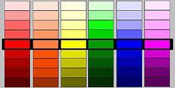 Verzadigde kleuren zijn kleuren die donkerder en lichter zijn gemaakt.