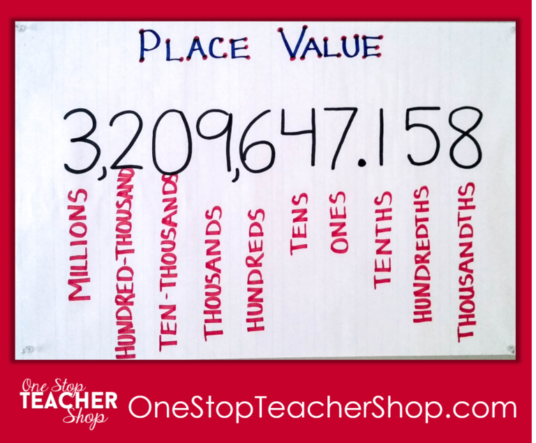 My Not So Pinteresty Anchor Charts One Stop Teacher Shop Elementary Math Lessons Decimals Anchor Chart Anchor Charts