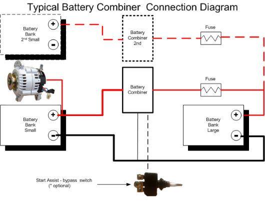 Battery Combiner Connection Diagram Battery 12 Volt Solar Panels Diagram