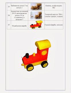 Блог вчителя трудового навчання Кушнірука В.О.  Творчий проект
