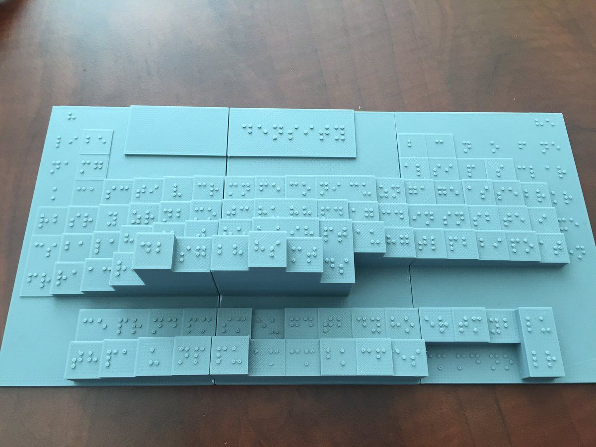 3d printed periodic table with braille labels the height of each 3d printed periodic table with braille labels the height of each tile on the table urtaz Image collections