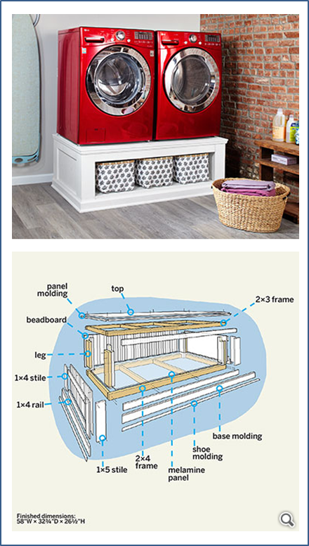 How to Build a Laundry Pedestal Solid surface Moldings and Layering