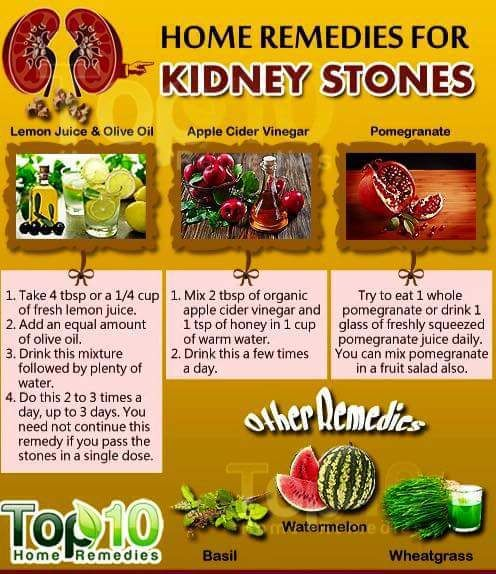 Akstrending Akwa Ibom Trending Is An Akwa Ibom Based E Zine That Brings News Lifestyle And Trending Issues In Akwa Ibom And Nigeria To The World Kidney Stones Remedy Kidney Stones Remedies