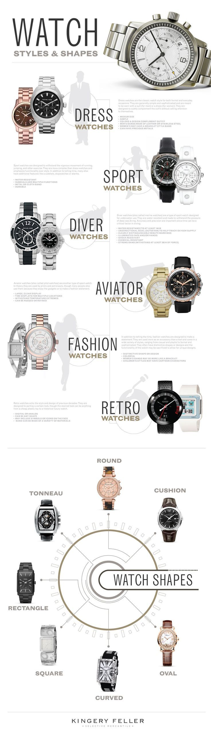Watch Styles And Shapes The Infographic Watch Mens Watches Guide Fashion Watches Watches For Men
