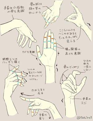 手 描き方