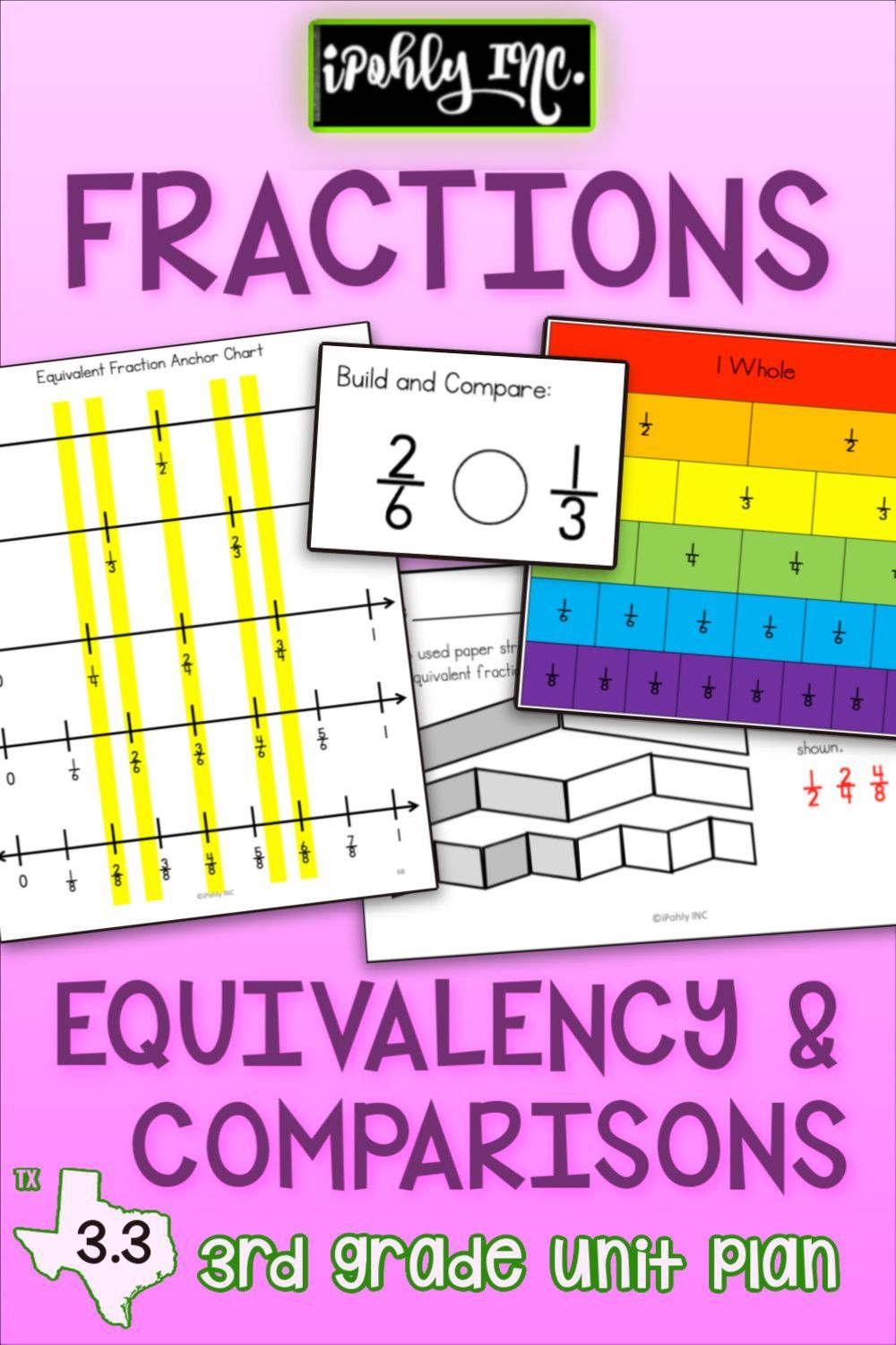 3rd Grade Lesson Plans Fractions Equivalency And Comparisons 3 3g 3 3f 3 3h In 2021 3rd Grade Math Guided Math Teaching Math Elementary [ 1500 x 1000 Pixel ]