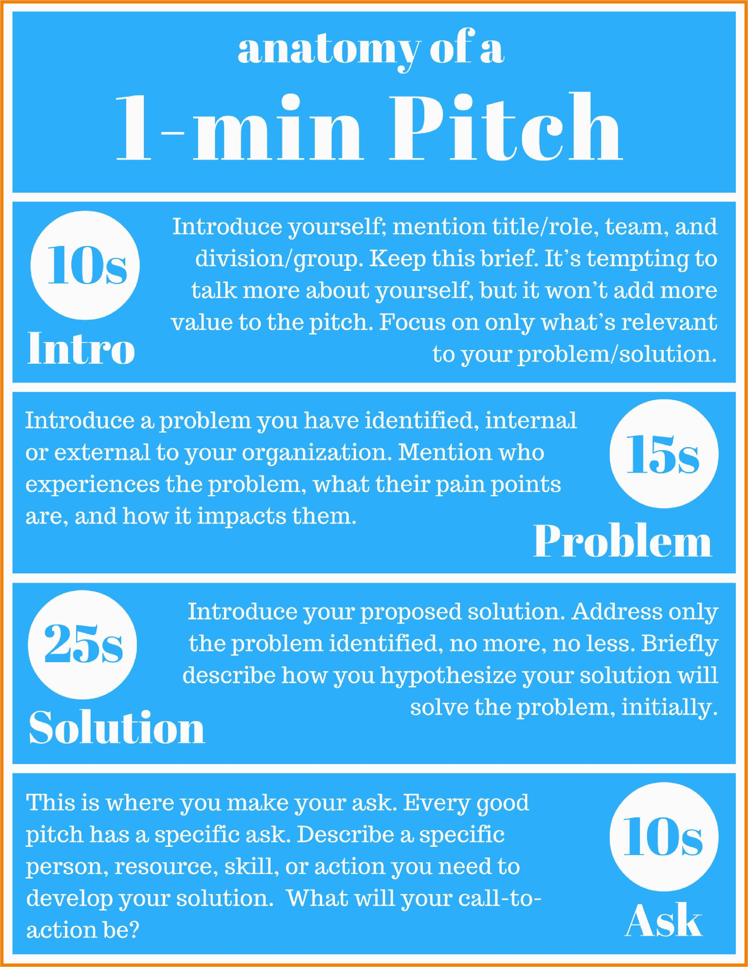 Project Management Elevator Pitch Examples Great Elevator