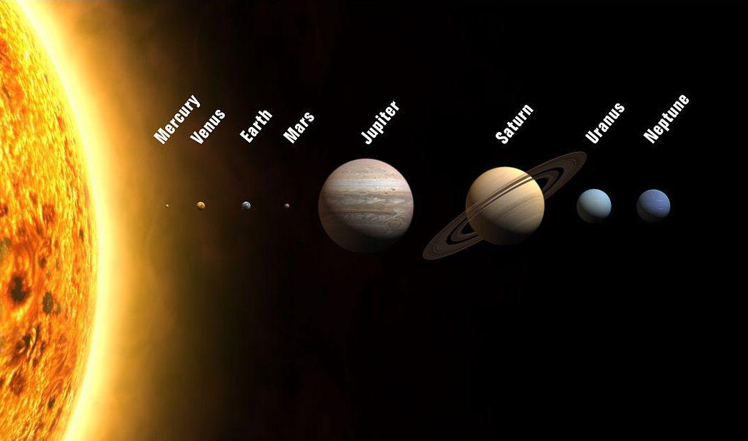 solar system - Buscar con Google