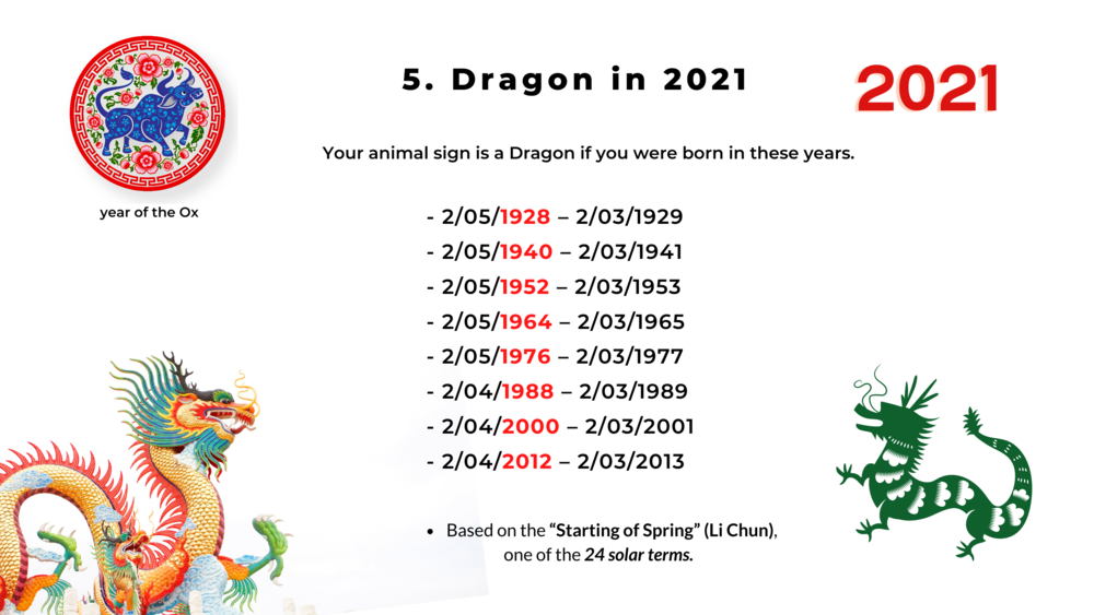 2021 Ox Year Part 2 Of Chinese Zodiac Analysis Rabbit Dragon And Snake Picture Healer Feng Shui Craft Art Chinese Medicine 2021 Ox Year Chinese Zodiac Ox Year