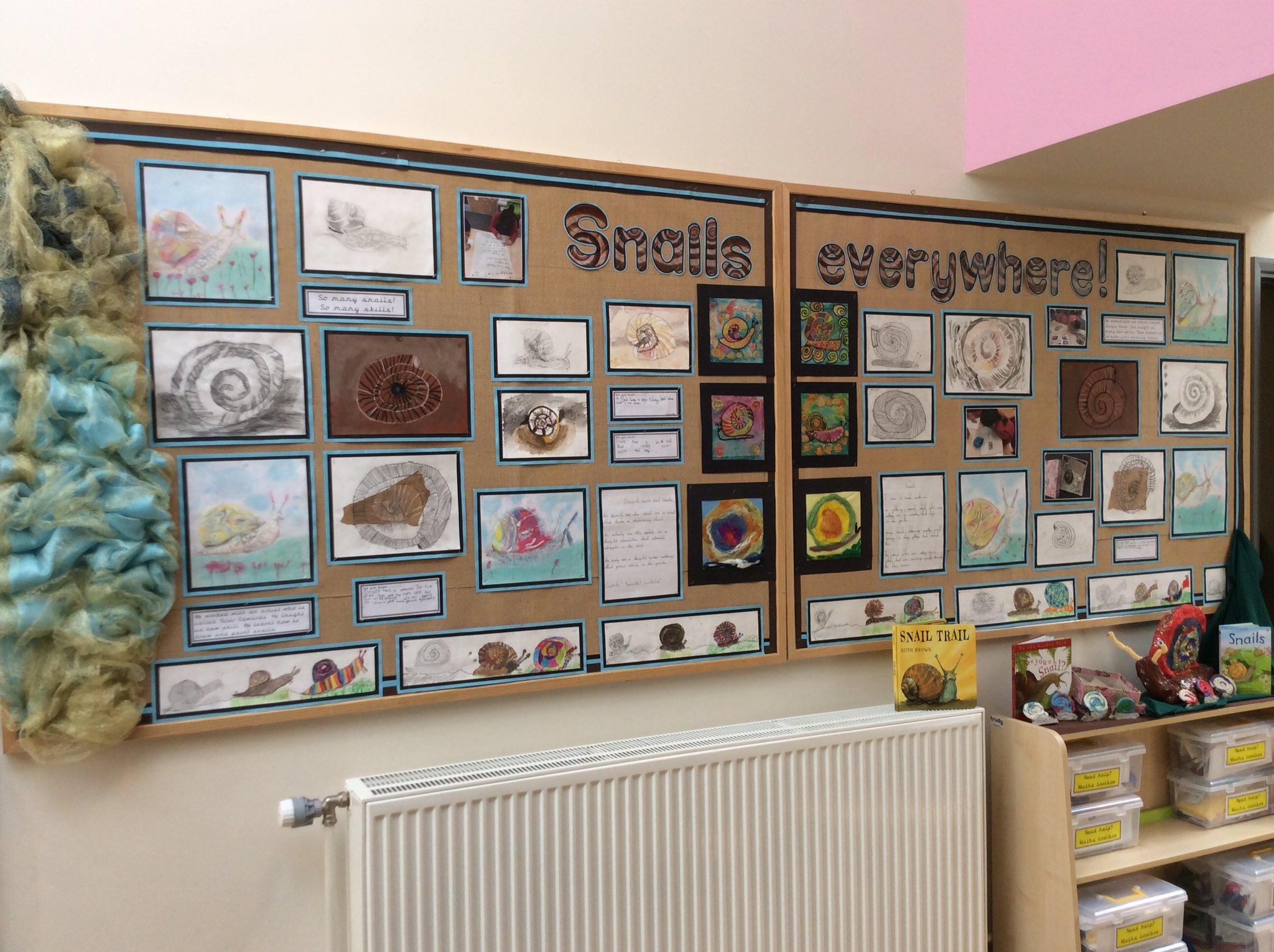 Display Ideas, School Displays