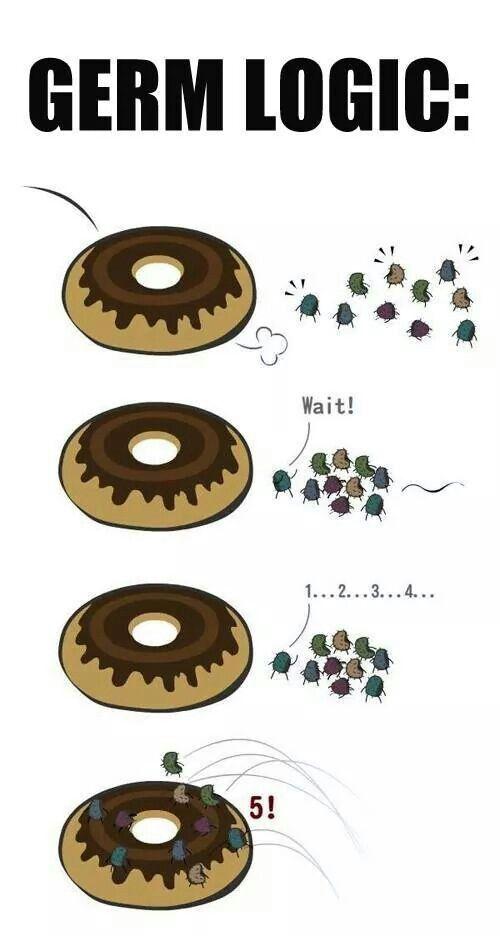 #funny #sotrue #germs
