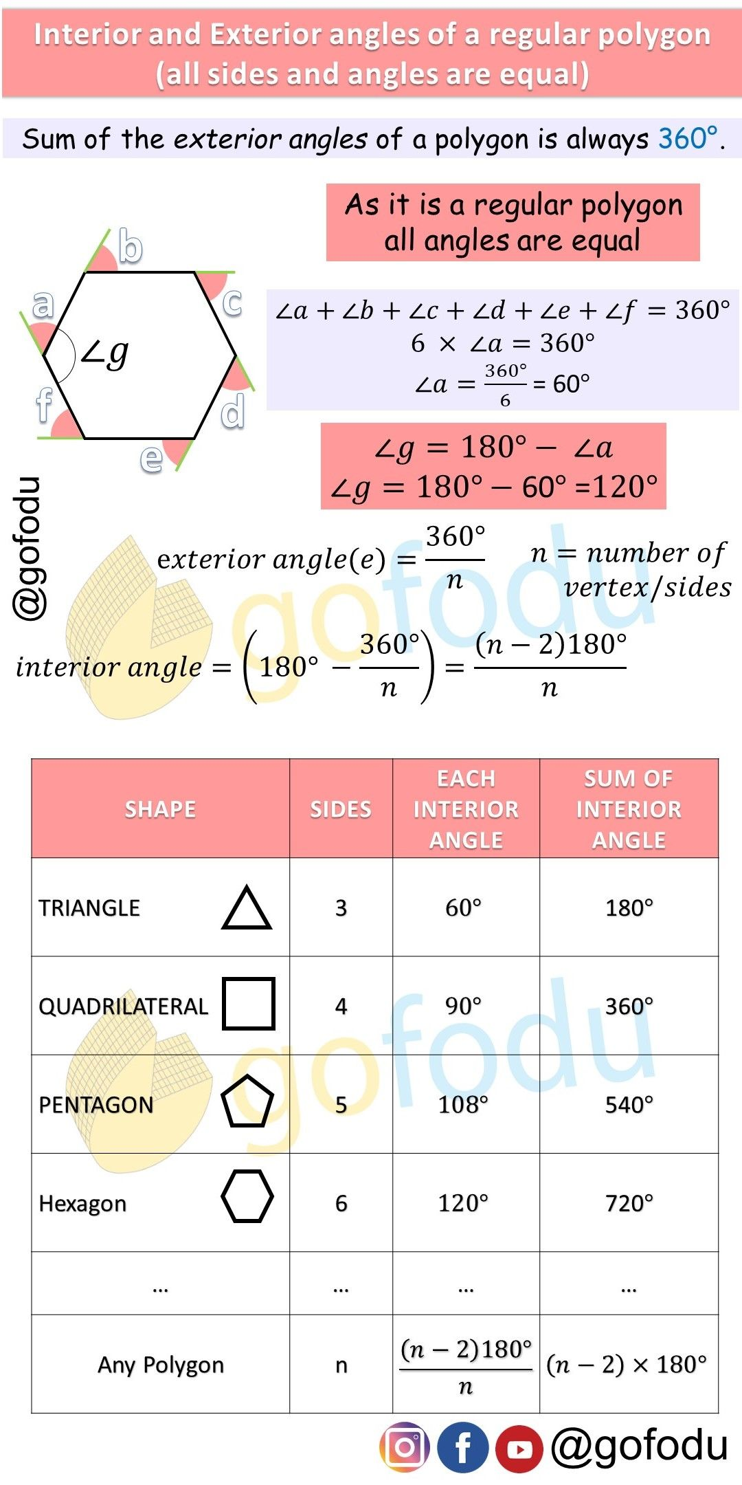 Updated Learning Exterior Angle Of A Polygon Formula
