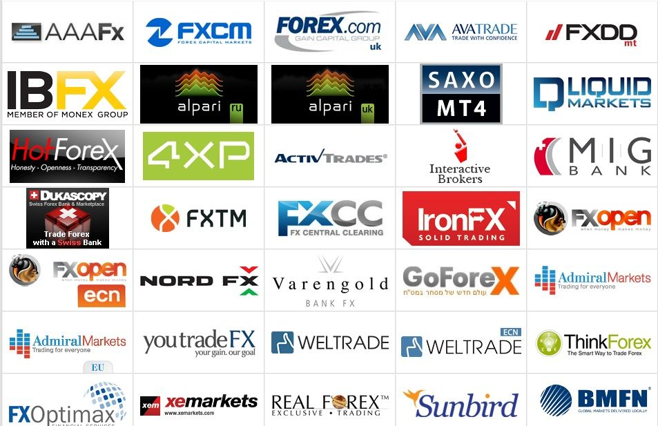 Selecting A Right Forex Broker With Images Trading Brokers
