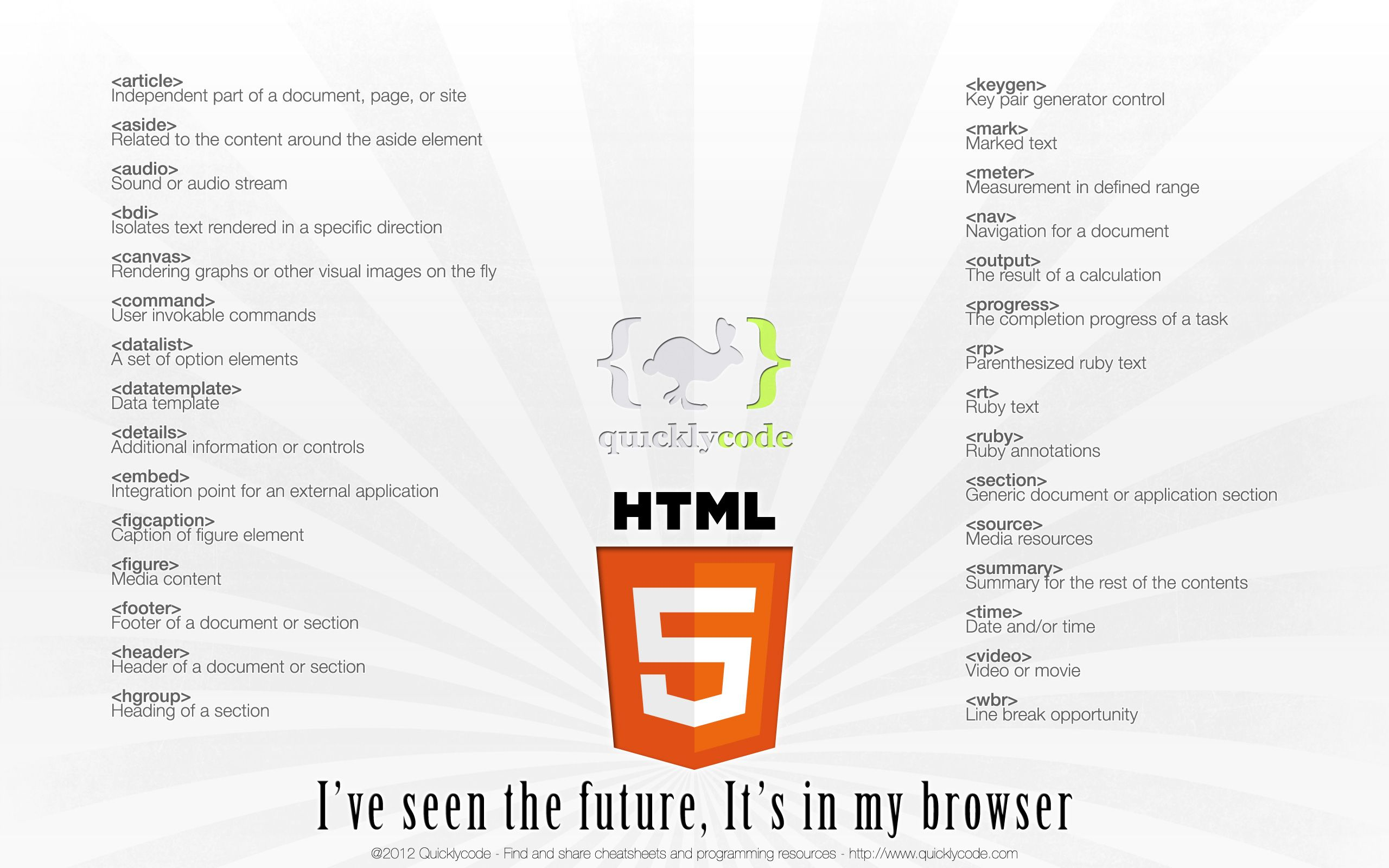 Ultimate Wallpaper For Web Designers And Web Developers