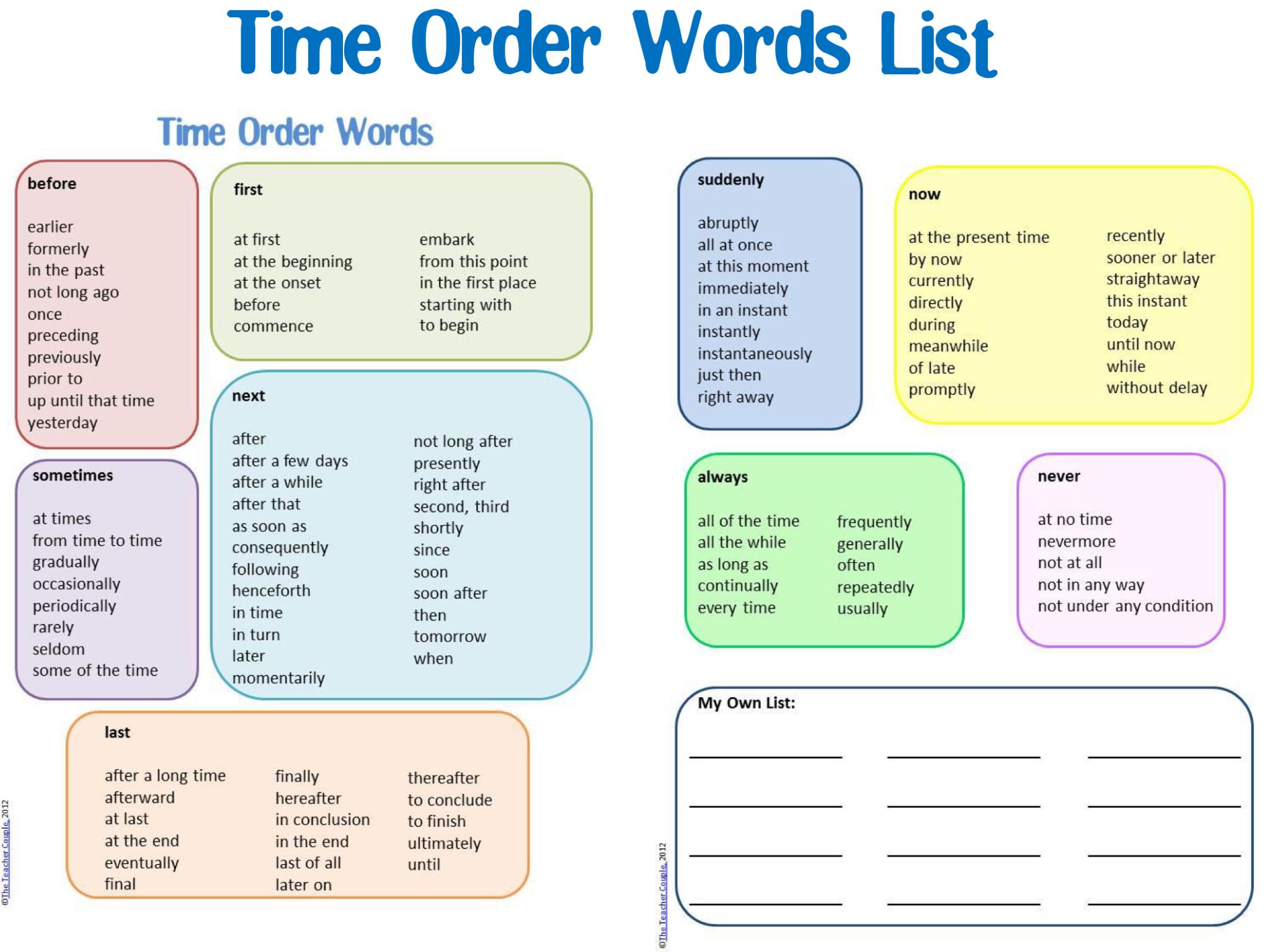 Vocabulary - Time Order Words List | English Language, ESL, EFL ...