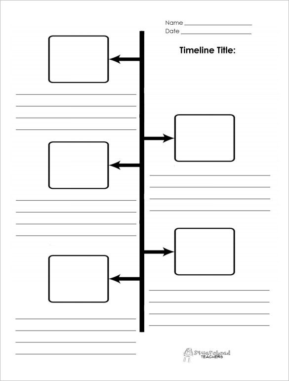 timeline template for students koni polycode co