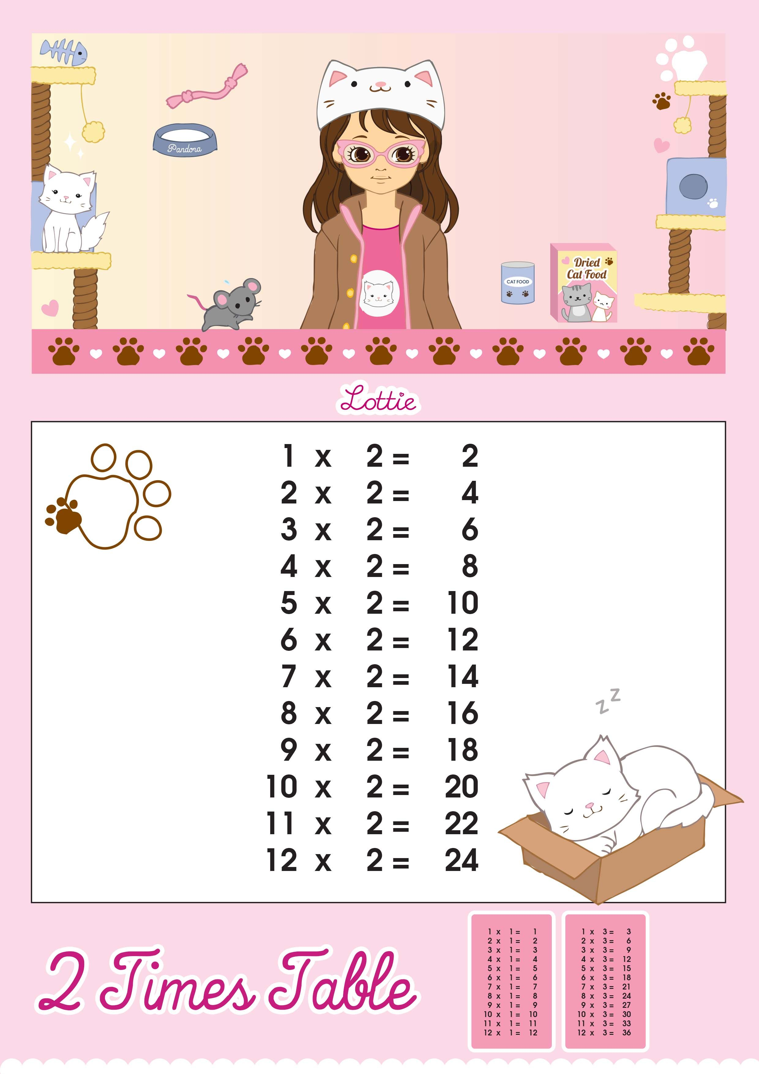 Worksheet Download Times Tables times tables charts for kids free printables download at www 2 at
