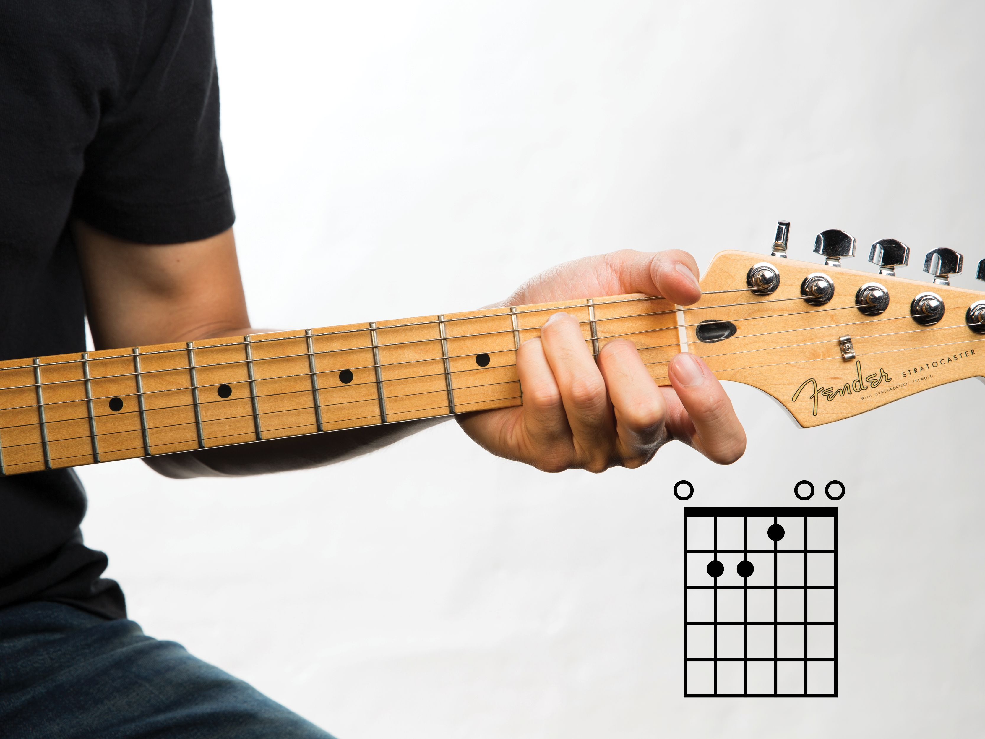 how to play g major chord on guitar