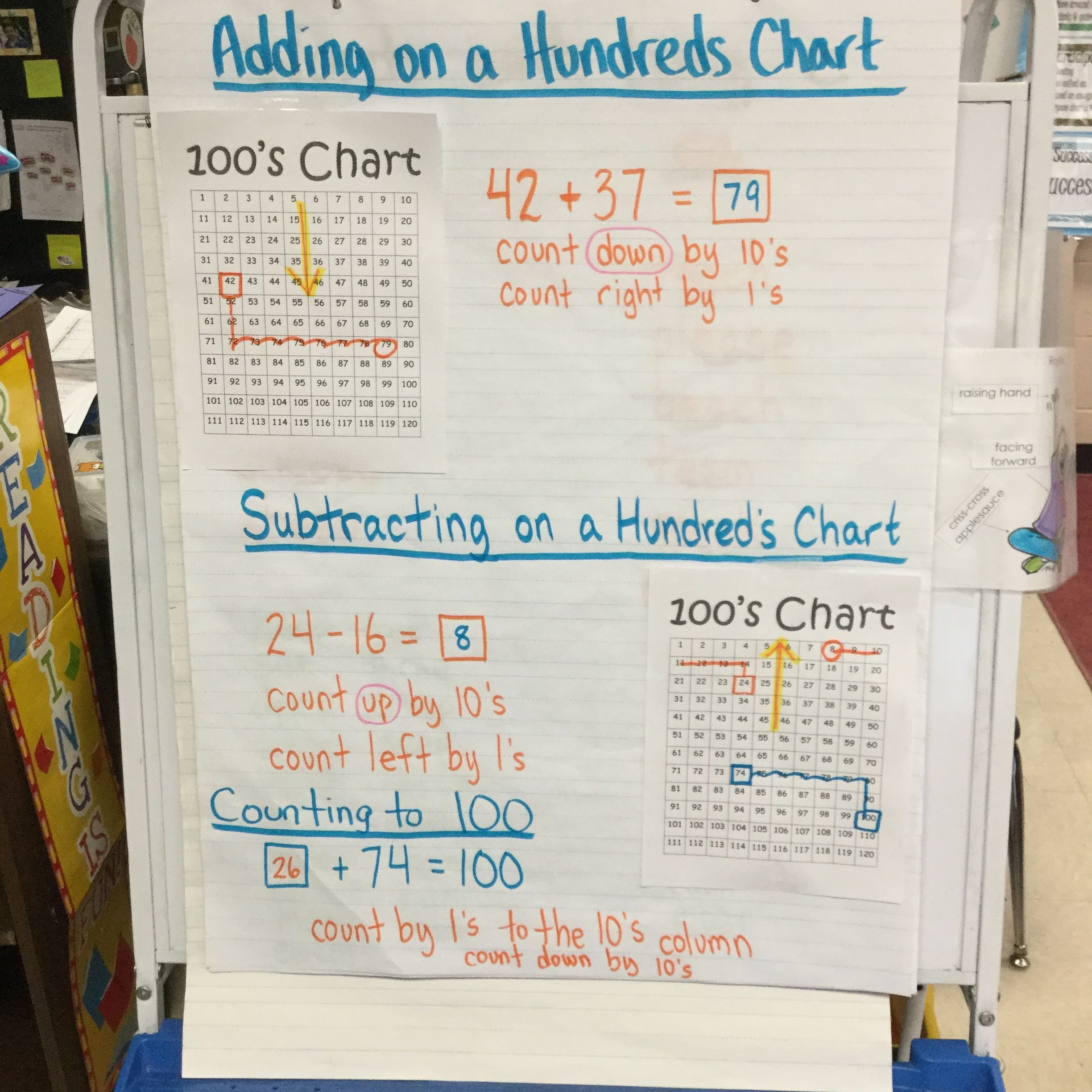 Adding And Subtracting Using A Hundreds Chart