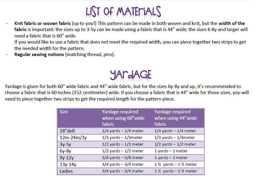 Materialsyardagescarf.jpg (872×604)