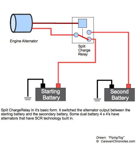 SCR Diagram 01 | Ammo Boxes | Circuit, Alternator working
