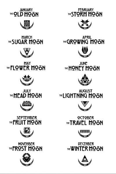 Julymead Moon The Meanings Are Pretty Cool Symbols Pinterest