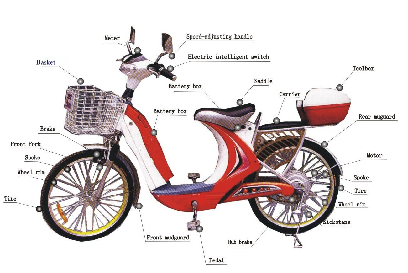 Liberty Electric Bike 48v City Bike Parts Diagram Jpg 1302 870 City Bike Electric Bike Bicycle Parts