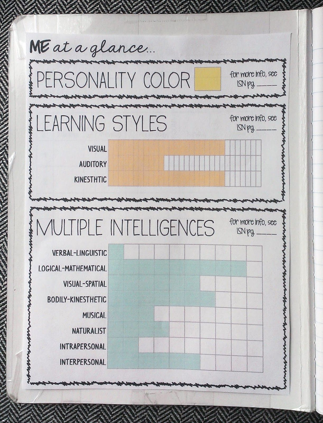 Everybody is a Genius: Me at a Glance Giving a personality survey ...